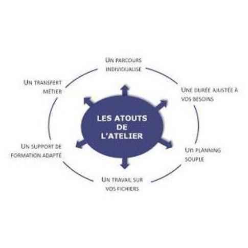 VULGARISATION DE LA POLITIQUE [...]